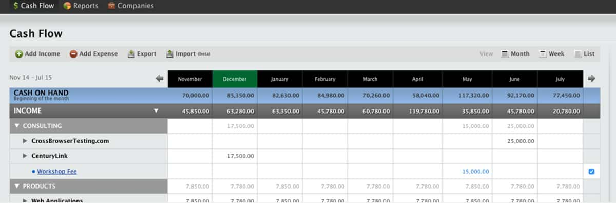 Image of the Cash Flow screen showing monthly income.